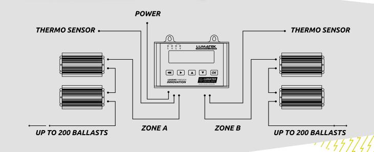 control panel lumatek