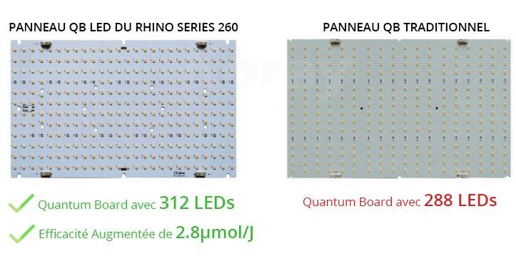 panneaux qb rhino